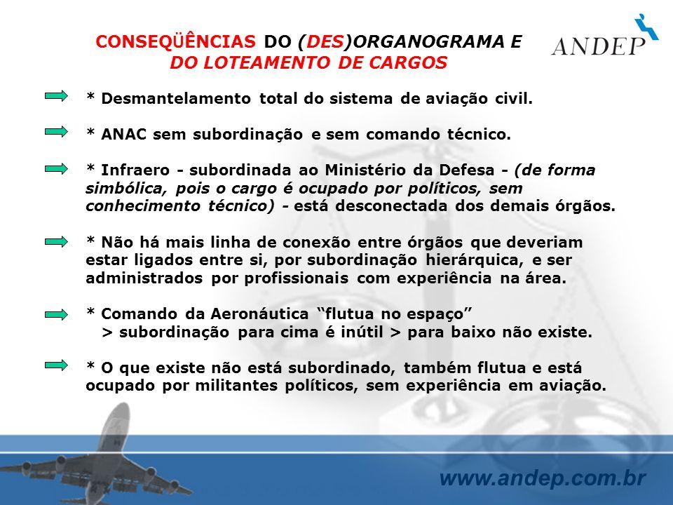 www.andep.com.br CONSEQ Ü ÊNCIAS DO (DES)ORGANOGRAMA E DO LOTEAMENTO DE CARGOS * Desmantelamento total do sistema de aviação civil. * ANAC sem subordi