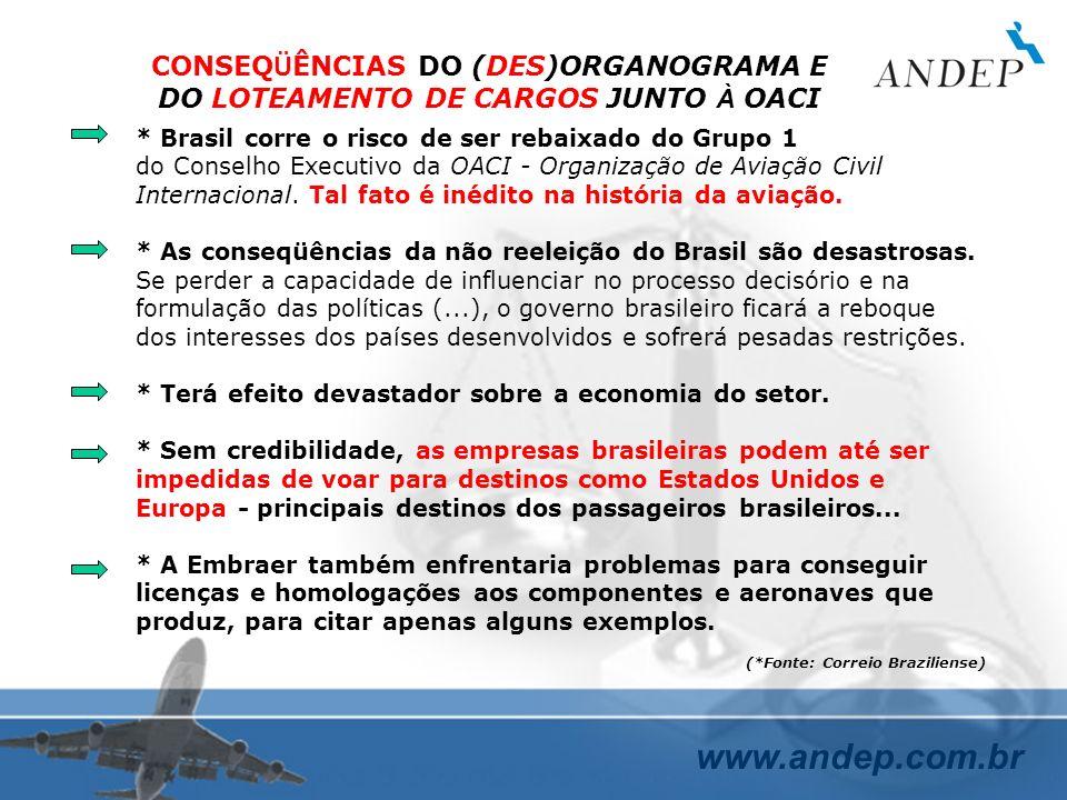 www.andep.com.br CONSEQ Ü ÊNCIAS DO (DES)ORGANOGRAMA E DO LOTEAMENTO DE CARGOS JUNTO À OACI * Brasil corre o risco de ser rebaixado do Grupo 1 do Cons