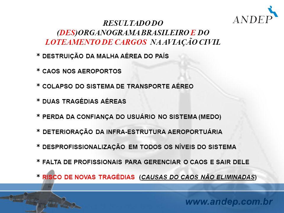 www.andep.com.br RESULTADO DO (DES)ORGANOGRAMA BRASILEIRO E DO LOTEAMENTO DE CARGOS NA AVIAÇÃO CIVIL * DESTRUIÇÃO DA MALHA AÉREA DO PAÍS * CAOS NOS AE