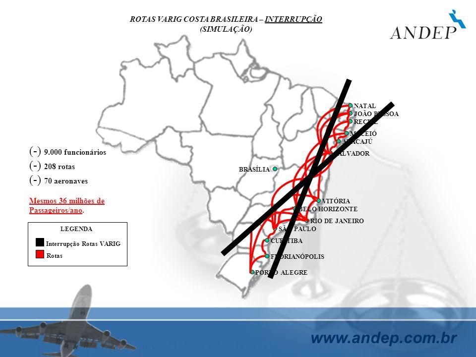 www.andep.com.br ROTAS VARIG COSTA BRASILEIRA – INTERRUPÇÃO (SIMULAÇÃO) VITÓRIA SALVADOR ARACAJÚ MACEIÓ RECIFE JOÃO PESSOA NATAL BELO HORIZONTE BRASÍL