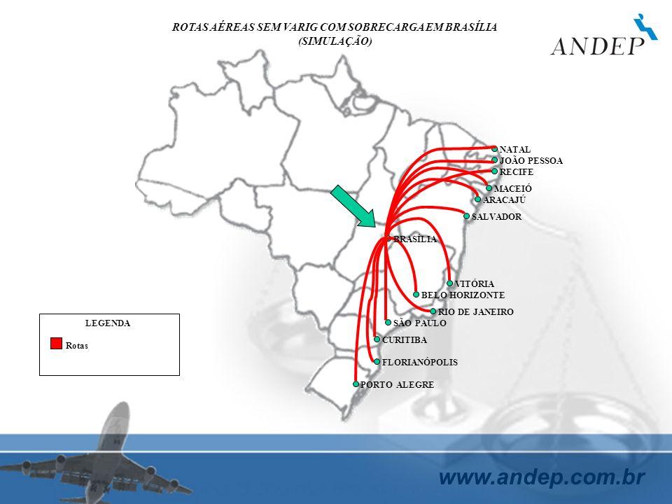 www.andep.com.br ROTAS AÉREAS SEM VARIG COM SOBRECARGA EM BRASÍLIA (SIMULAÇÃO) PORTO ALEGRE FLORIANÓPOLIS CURITIBA SÃO PAULO RIO DE JANEIRO VITÓRIA SA