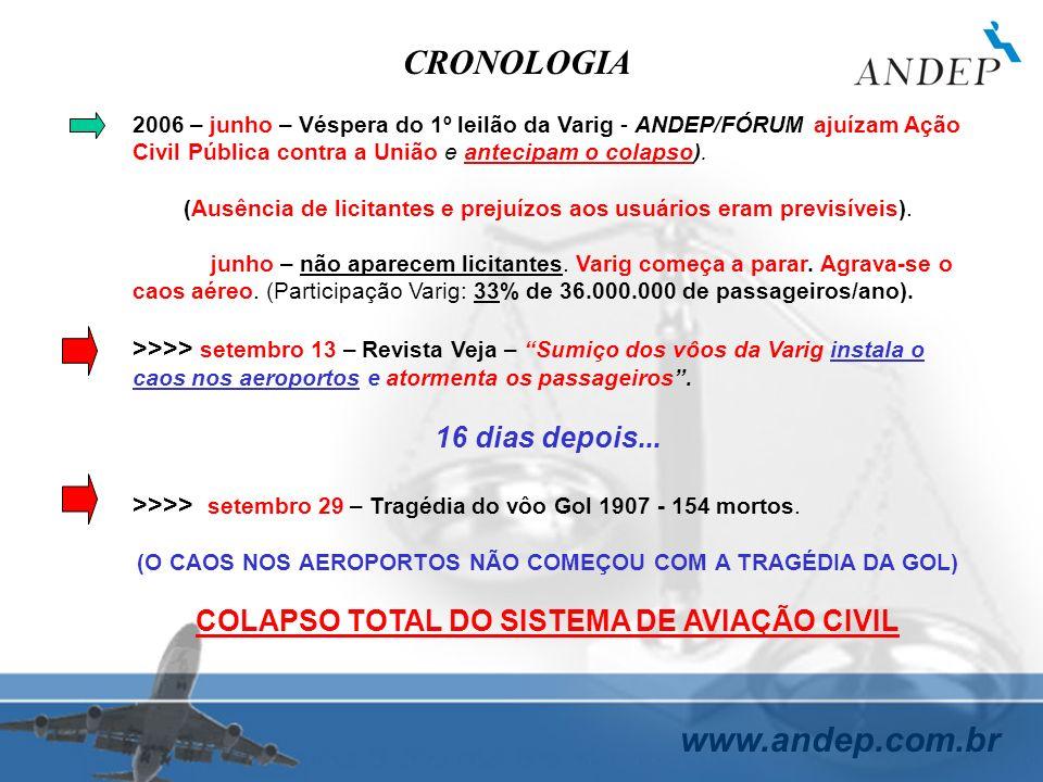 www.andep.com.br CRONOLOGIA 2006 – junho – Véspera do 1º leilão da Varig - ANDEP/FÓRUM ajuízam Ação Civil Pública contra a União e antecipam o colapso