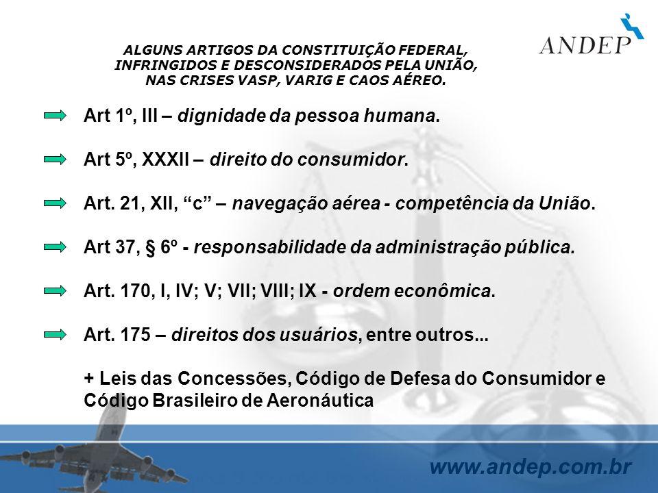 www.andep.com.br ALGUNS ARTIGOS DA CONSTITUIÇÃO FEDERAL, INFRINGIDOS E DESCONSIDERADOS PELA UNIÃO, NAS CRISES VASP, VARIG E CAOS AÉREO. Art 1º, III –