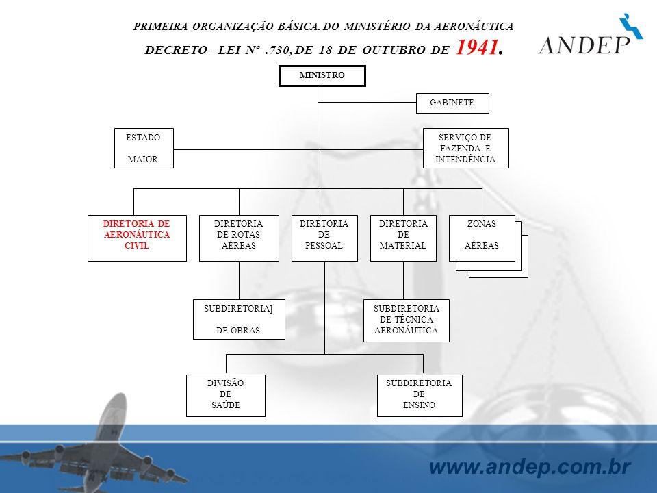 www.andep.com.br MINISTRO ESTADO MAIOR GABINETE SERVIÇO DE FAZENDA E INTENDÊNCIA DIRETORIA DE AERONÁUTICA CIVIL DIRETORIA DE ROTAS AÉREAS DIRETORIA DE