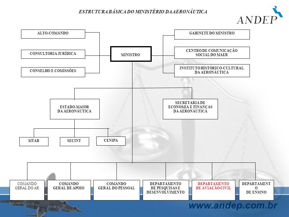 www.andep.com.br MINISTRO ALTO-COMANDO CONSULTORIA JURÍDICA CONSELHO E COMISSÕES GABINETE DO MINISTRO CENTRO DE COMUNICAÇÃO SOCIAL DO MAER INSTITUTO H