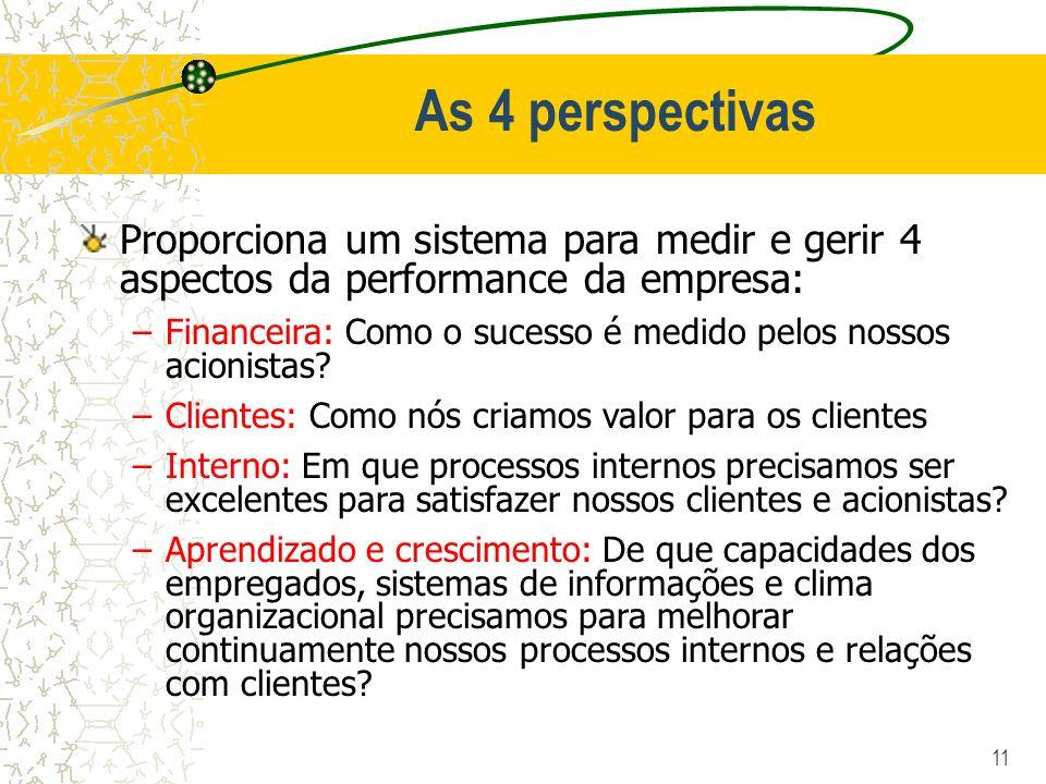 11 As 4 perspectivas Proporciona um sistema para medir e gerir 4 aspectos da performance da empresa: –Financeira: Como o sucesso é medido pelos nossos