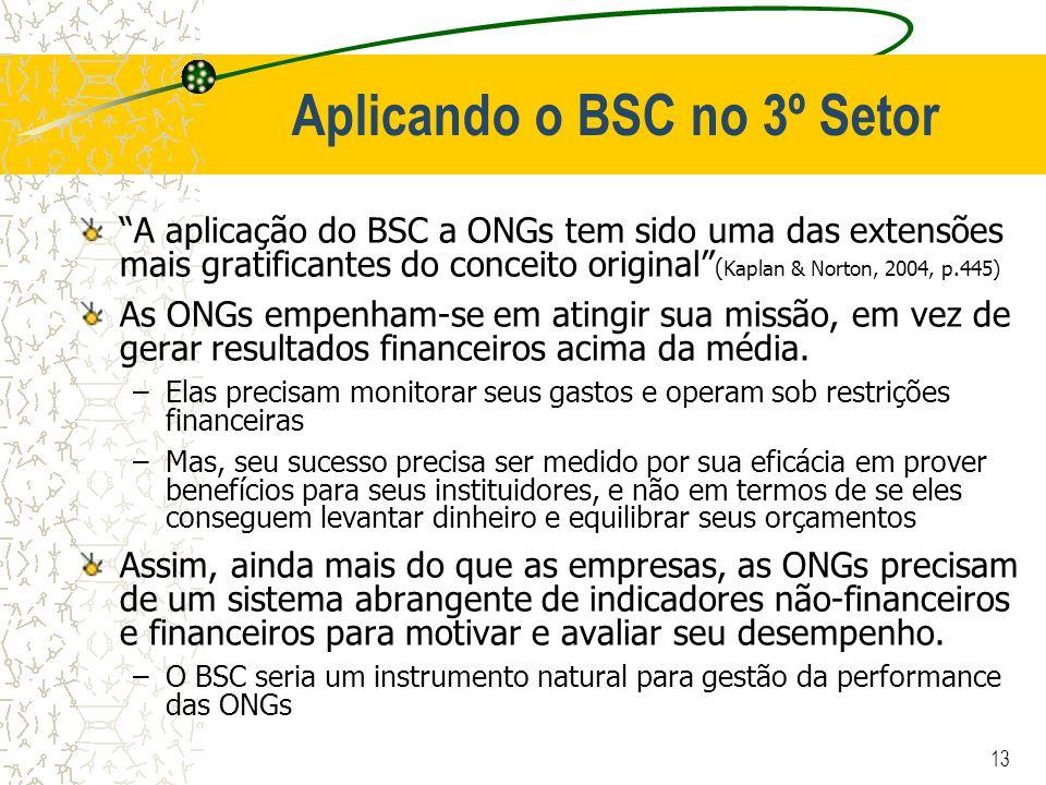 13 Aplicando o BSC no 3º Setor A aplicação do BSC a ONGs tem sido uma das extensões mais gratificantes do conceito original ( Kaplan & Norton, 2004, p