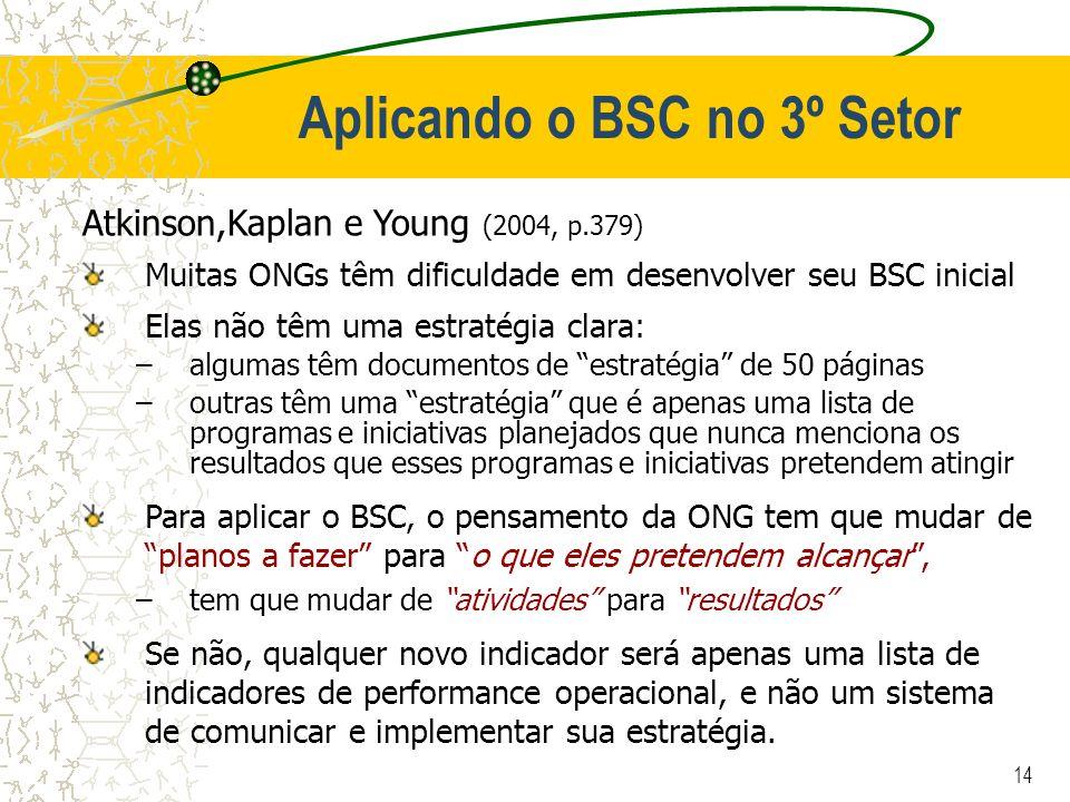 14 Aplicando o BSC no 3º Setor Atkinson,Kaplan e Young (2004, p.379) Muitas ONGs têm dificuldade em desenvolver seu BSC inicial Elas não têm uma estra