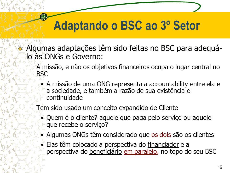 16 Adaptando o BSC ao 3º Setor Algumas adaptações têm sido feitas no BSC para adequá- lo às ONGs e Governo: –A missão, e não os objetivos financeiros