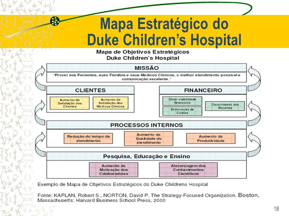 18 Mapa Estratégico do Duke Childrens Hospital