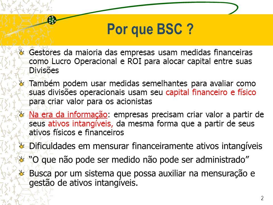 2 Por que BSC ? Gestores da maioria das empresas usam medidas financeiras como Lucro Operacional e ROI para alocar capital entre suas Divisões Também