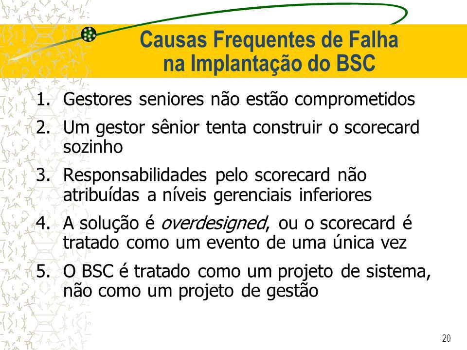 20 Causas Frequentes de Falha na Implantação do BSC 1.Gestores seniores não estão comprometidos 2.Um gestor sênior tenta construir o scorecard sozinho