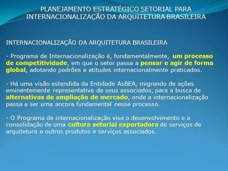 PLANEJAMENTO ESTRATÉGICO SETORIAL PARA INTERNACIONALIZAÇÃO DA ARQUITETURA BRASILEIRA INTERNACIONALIZAÇÃO DA ARQUITETURA BRASILEIRA - Programa de Inter