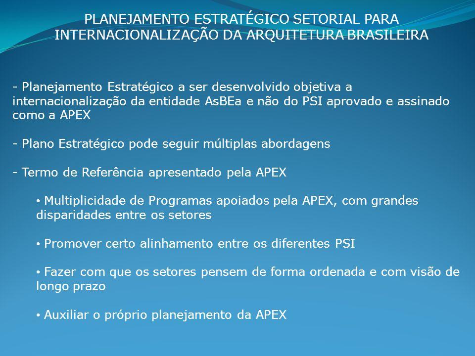 - Planejamento Estratégico a ser desenvolvido objetiva a internacionalização da entidade AsBEa e não do PSI aprovado e assinado como a APEX - Plano Es