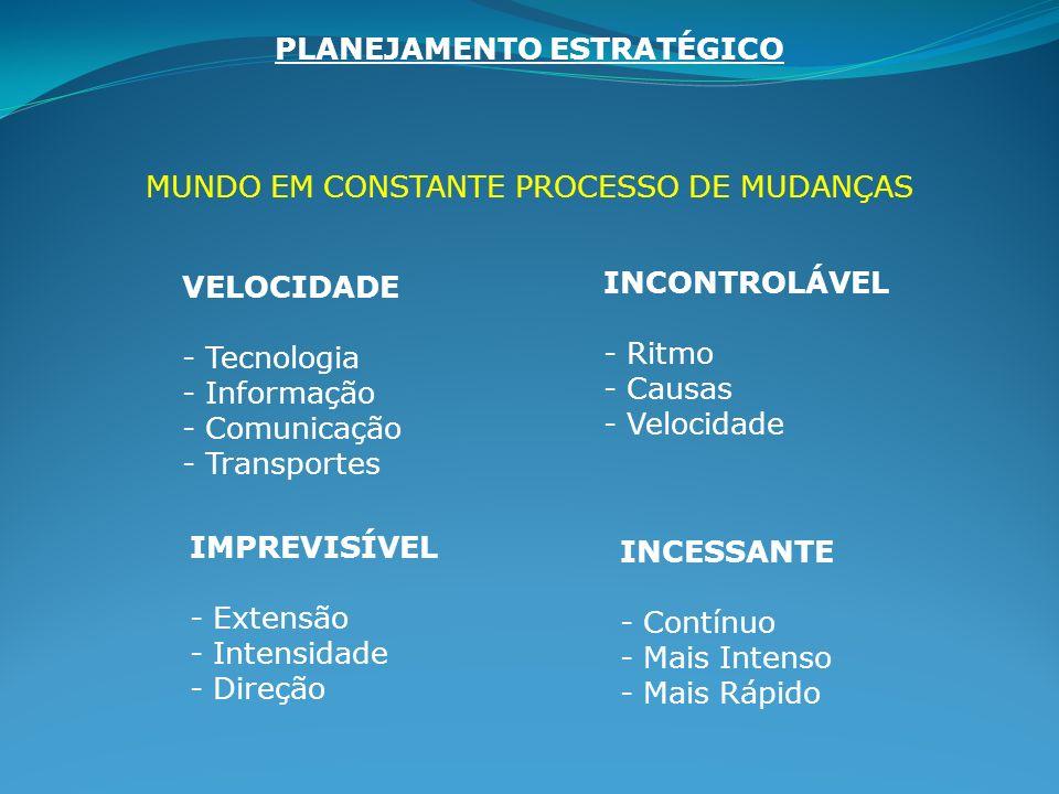 MUNDO EM CONSTANTE PROCESSO DE MUDANÇAS VELOCIDADE - Tecnologia - Informação - Comunicação - Transportes IMPREVISÍVEL - Extensão - Intensidade - Direç