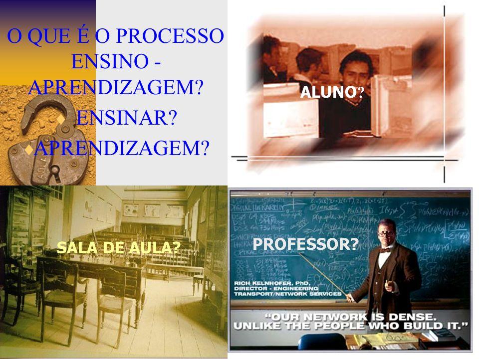 O contrato didático reúne três elementos: o aluno sujeito ensinado, nascente; o professor sujeito ensinante; o saber
