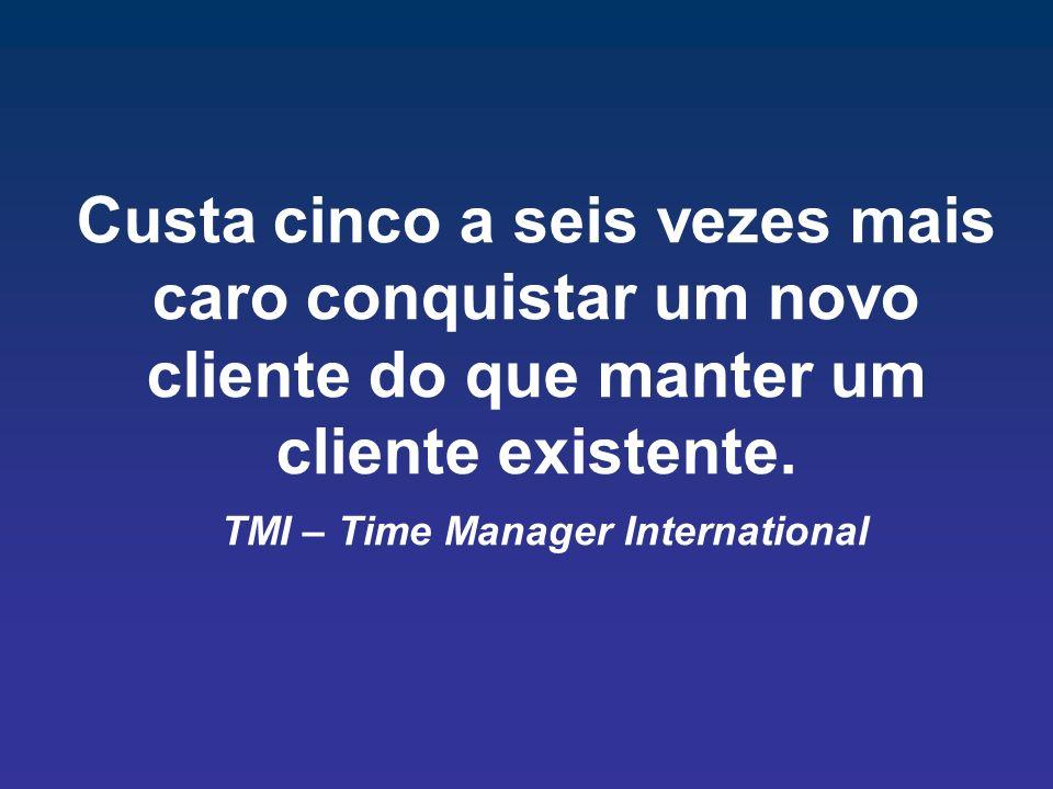 Custa cinco a seis vezes mais caro conquistar um novo cliente do que manter um cliente existente. TMI – Time Manager International