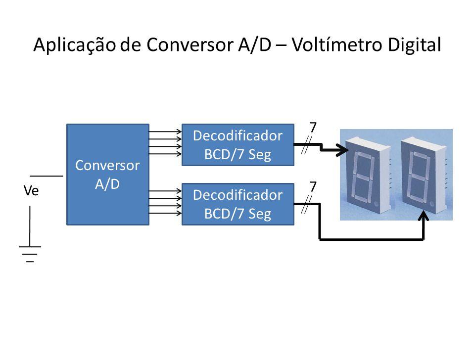 Aplicação de Conversor A/D – Voltímetro Digital Conversor A/D Decodificador BCD/7 Seg 7 7 Ve