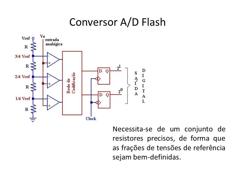 Conversor A/D Flash Tem como vantagem a velocidade de conversão.