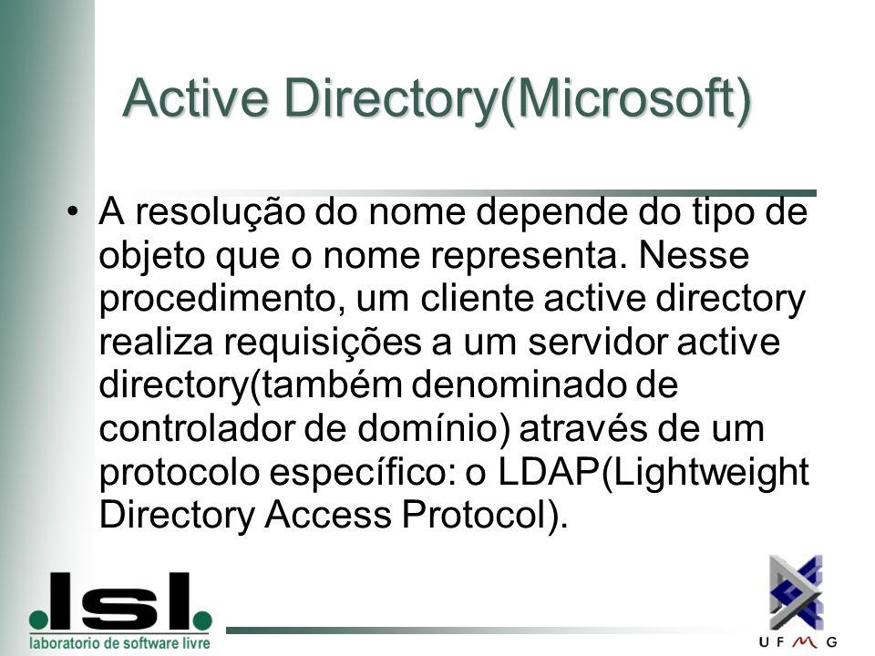 Active Directory(Microsoft) A resolução do nome depende do tipo de objeto que o nome representa.