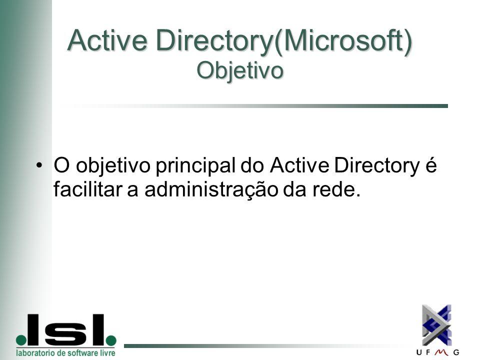 Active Directory(Microsoft) Objetivo O objetivo principal do Active Directory é facilitar a administração da rede.