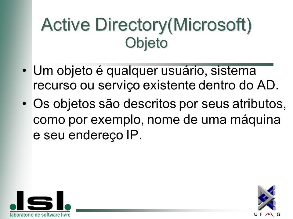 Active Directory(Microsoft) Objeto Um objeto é qualquer usuário, sistema recurso ou serviço existente dentro do AD.