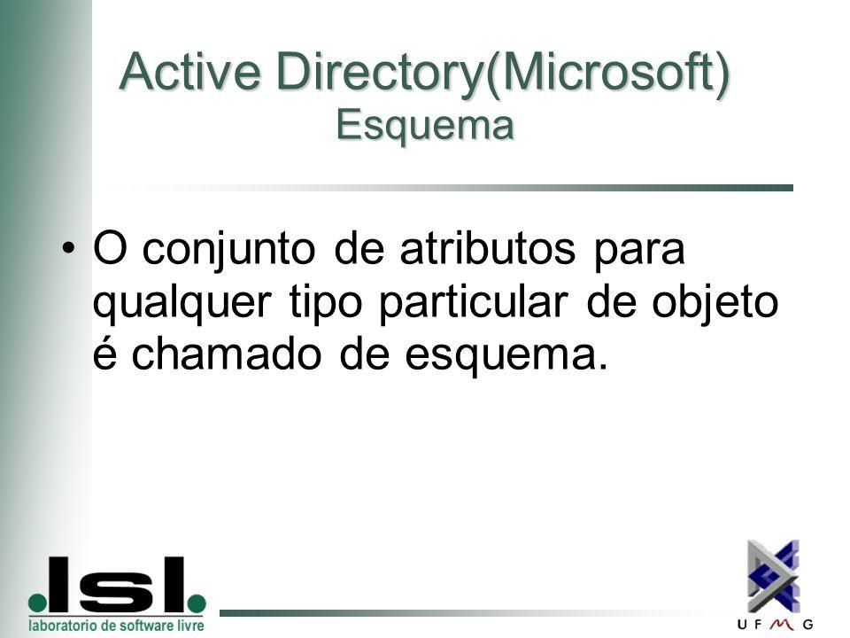 Active Directory(Microsoft) Esquema O conjunto de atributos para qualquer tipo particular de objeto é chamado de esquema.