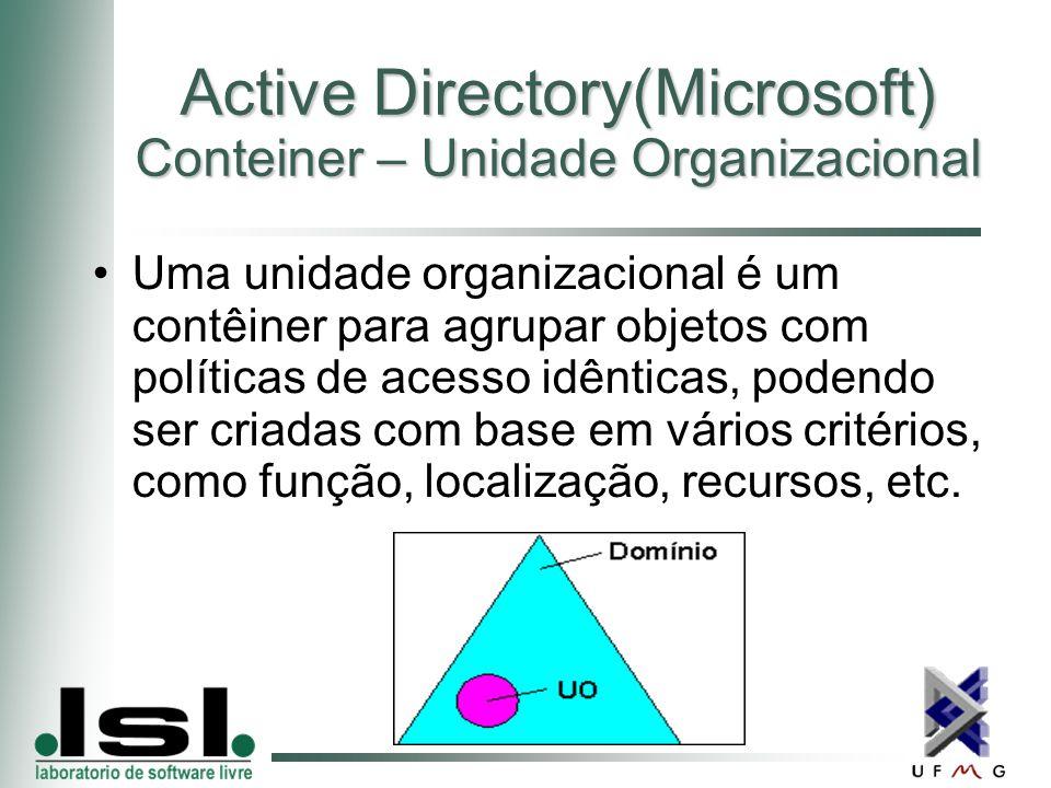 Active Directory(Microsoft) Conteiner – Unidade Organizacional Uma unidade organizacional é um contêiner para agrupar objetos com políticas de acesso idênticas, podendo ser criadas com base em vários critérios, como função, localização, recursos, etc.