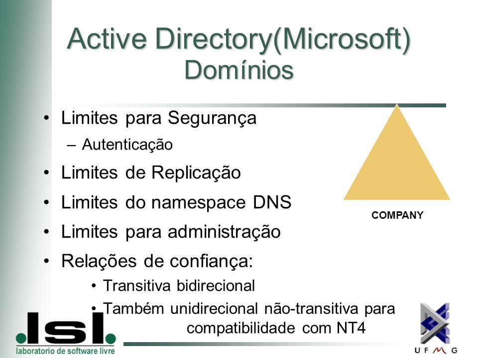 Active Directory(Microsoft) Domínios Limites para Segurança –Autenticação Limites de Replicação Limites do namespace DNS Limites para administração Relações de confiança: Transitiva bidirecional Também unidirecional não-transitiva para compatibilidade com NT4 COMPANY