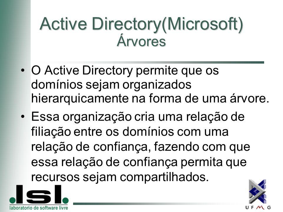 Active Directory(Microsoft) Árvores O Active Directory permite que os domínios sejam organizados hierarquicamente na forma de uma árvore.