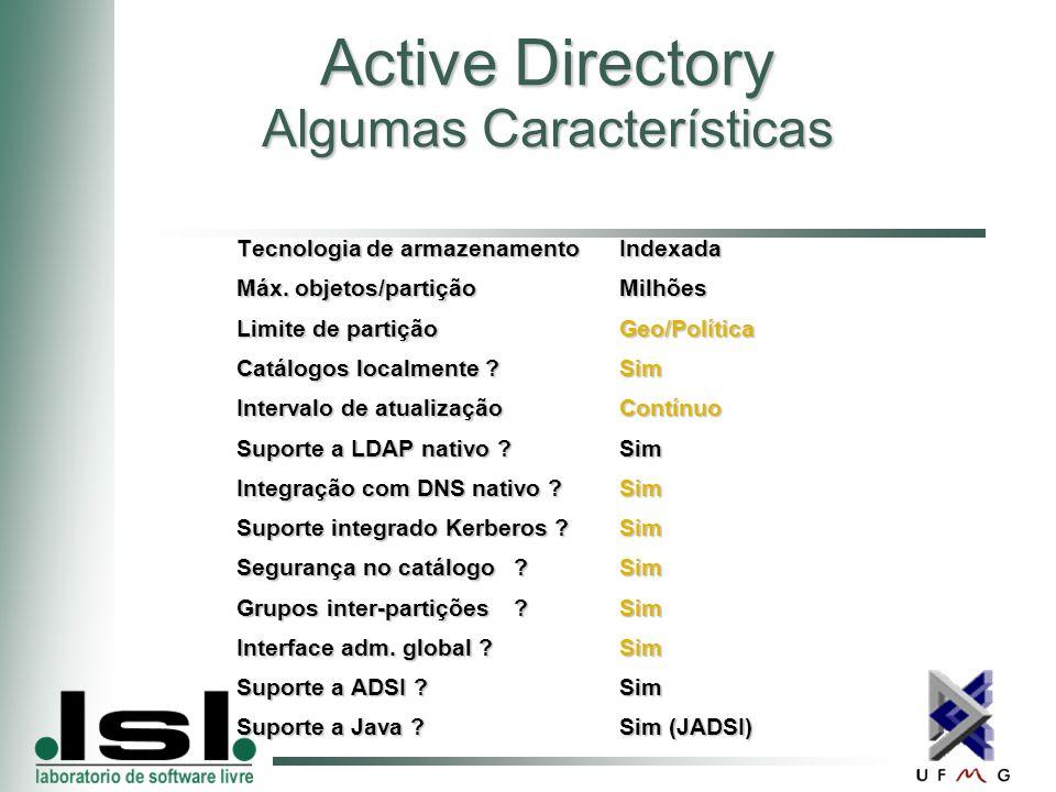 Active Directory Algumas Características Tecnologia de armazenamentoIndexada Máx.