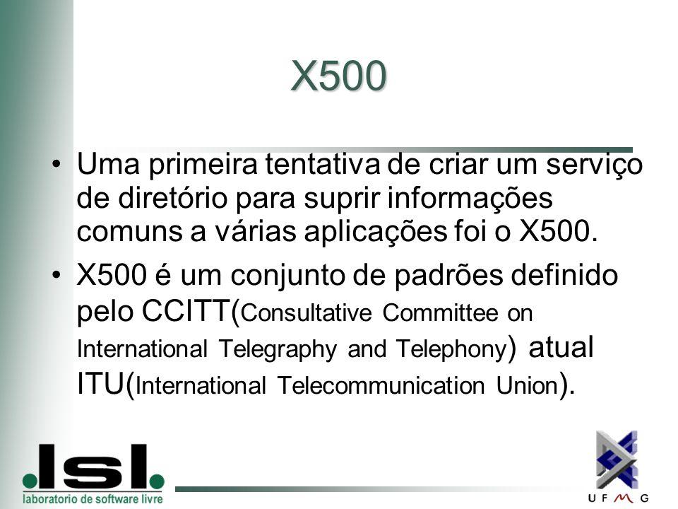 X500 Uma primeira tentativa de criar um serviço de diretório para suprir informações comuns a várias aplicações foi o X500.