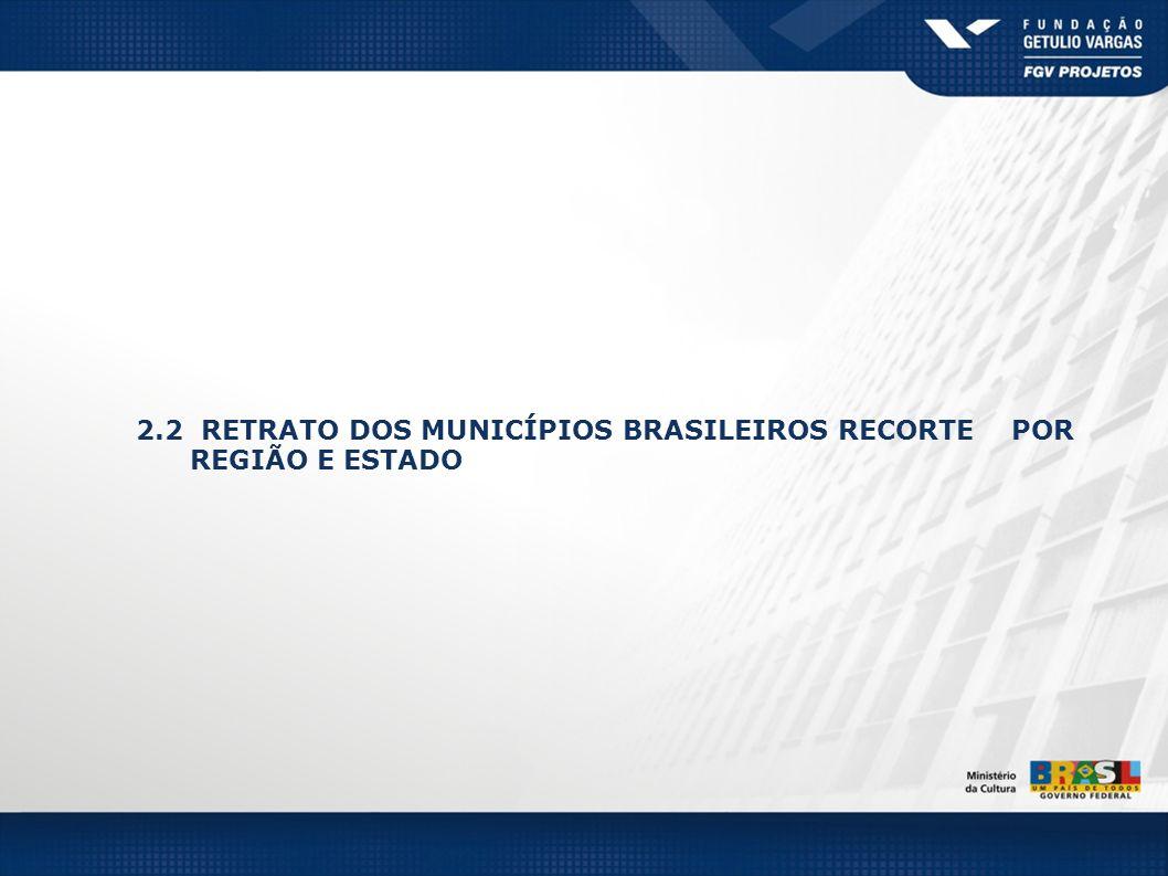 2.2 RETRATO DOS MUNICÍPIOS BRASILEIROS RECORTE POR REGIÃO E ESTADO