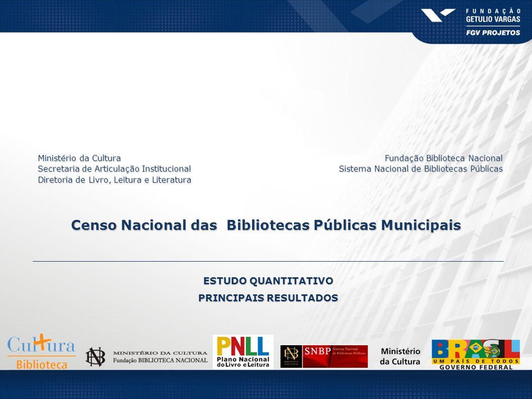 SC % RS % Brasil % PR % Estados da Região Sul Região Sul % BASE: TOTAL DE MUNICIPIOS (5565) (1188) (399) (293) (496) MUNICÍPIOS BRASILEIROS COM PELO MENOS UMA BPM – Recorte por Estado (%) Possui ou não biblioteca pública municipal: BASE: TOTAL DE MUNICÍPIOS (5565) POSSUI NÃO POSSUI EM IMPLANTAÇÃO REABERTURA