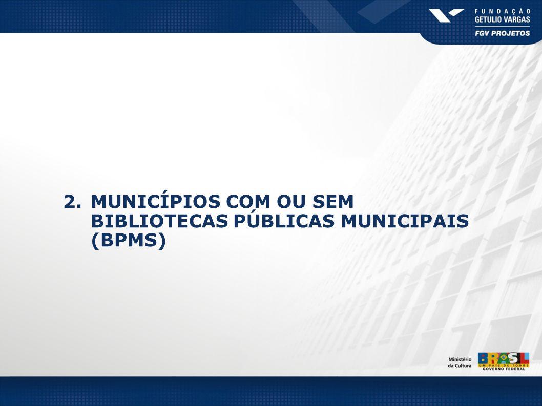 CARACTERÍSTICAS GERAIS DAS BPMS Ano de implantação das BPMs - (Resposta única - RU) BASE: TOTAL DE BIBLIOTECAS ABERTAS (4.763)