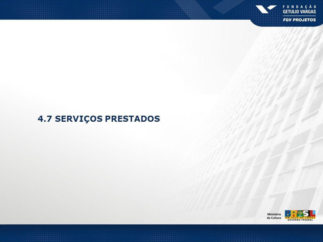 4.7 SERVIÇOS PRESTADOS