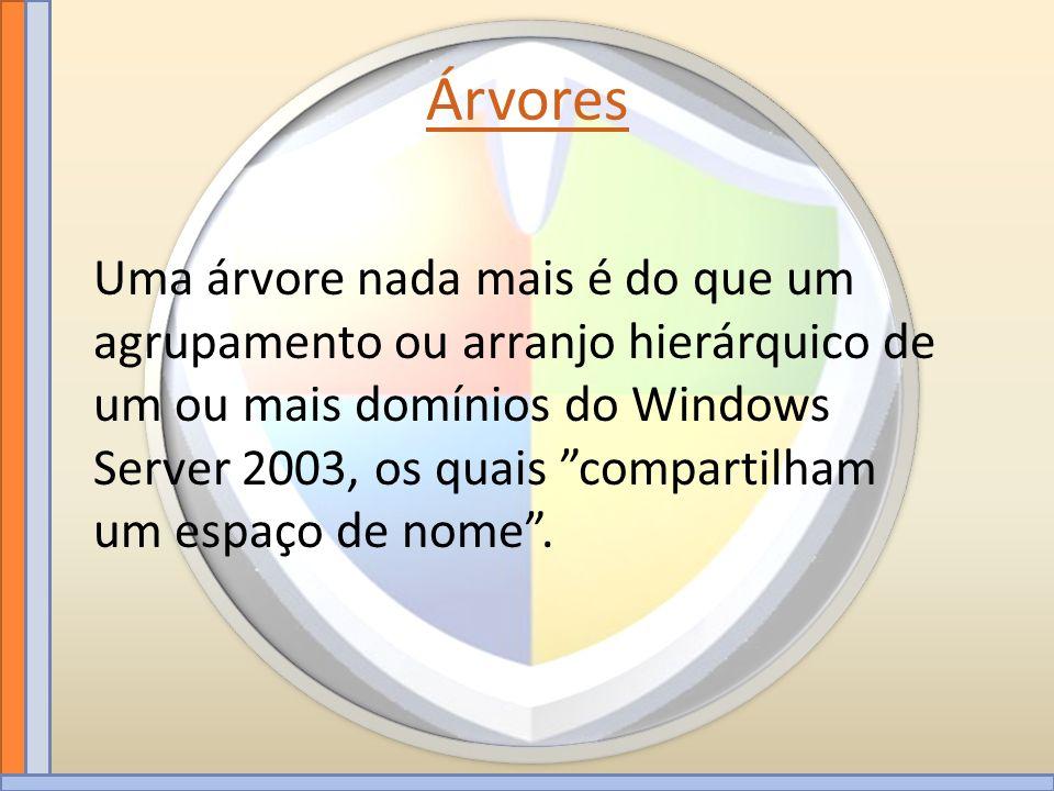 Árvores Uma árvore nada mais é do que um agrupamento ou arranjo hierárquico de um ou mais domínios do Windows Server 2003, os quais compartilham um es