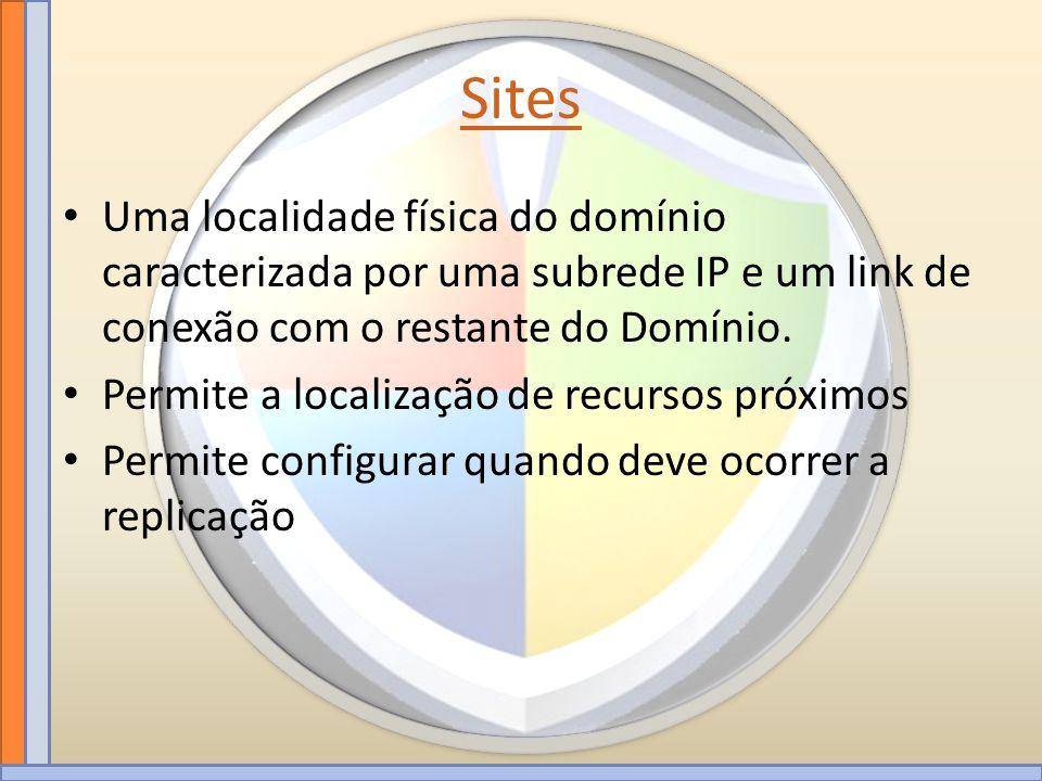 Sites Uma localidade física do domínio caracterizada por uma subrede IP e um link de conexão com o restante do Domínio. Permite a localização de recur