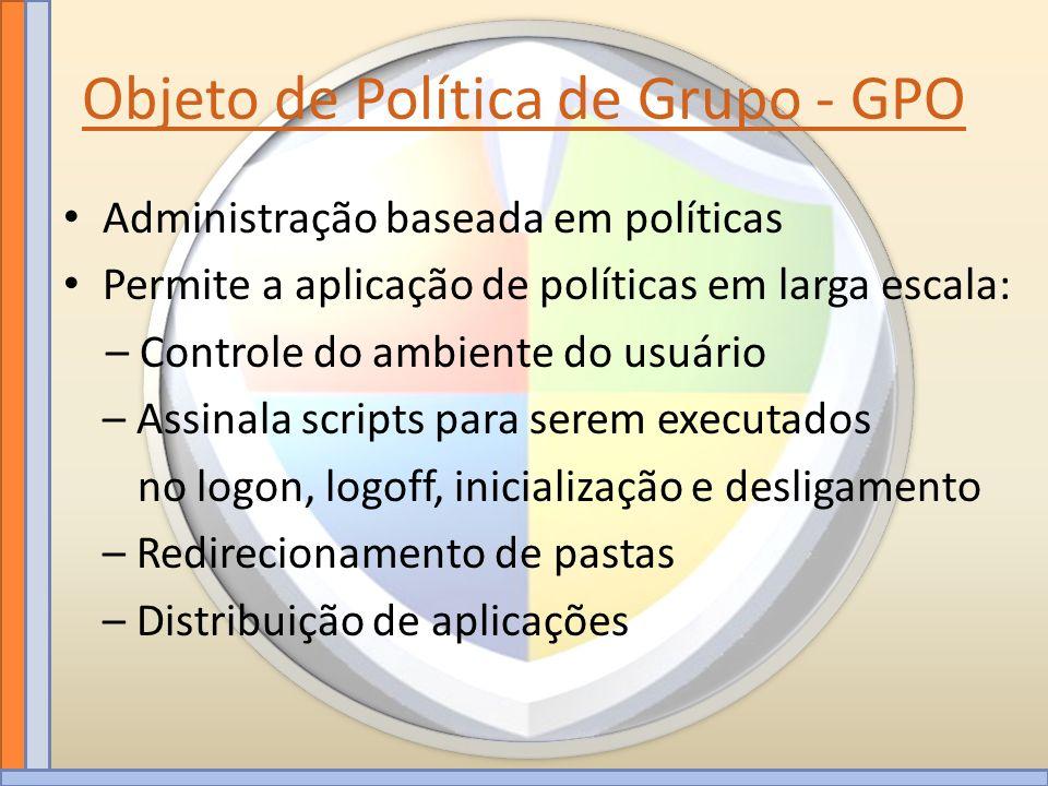 Objeto de Política de Grupo - GPO Administração baseada em políticas Permite a aplicação de políticas em larga escala: – Controle do ambiente do usuár