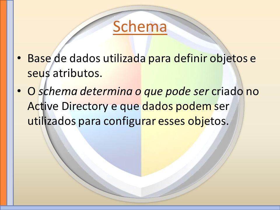 Schema Base de dados utilizada para definir objetos e seus atributos. O schema determina o que pode ser criado no Active Directory e que dados podem s