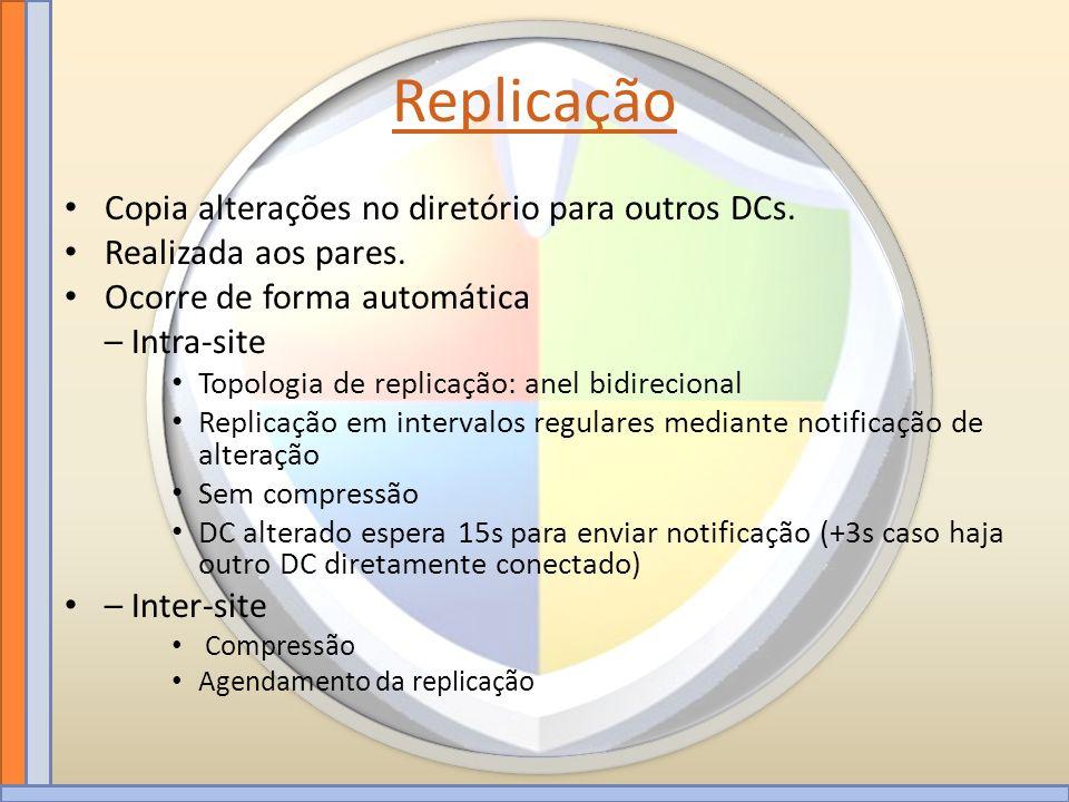 Replicação Copia alterações no diretório para outros DCs. Realizada aos pares. Ocorre de forma automática – Intra-site Topologia de replicação: anel b