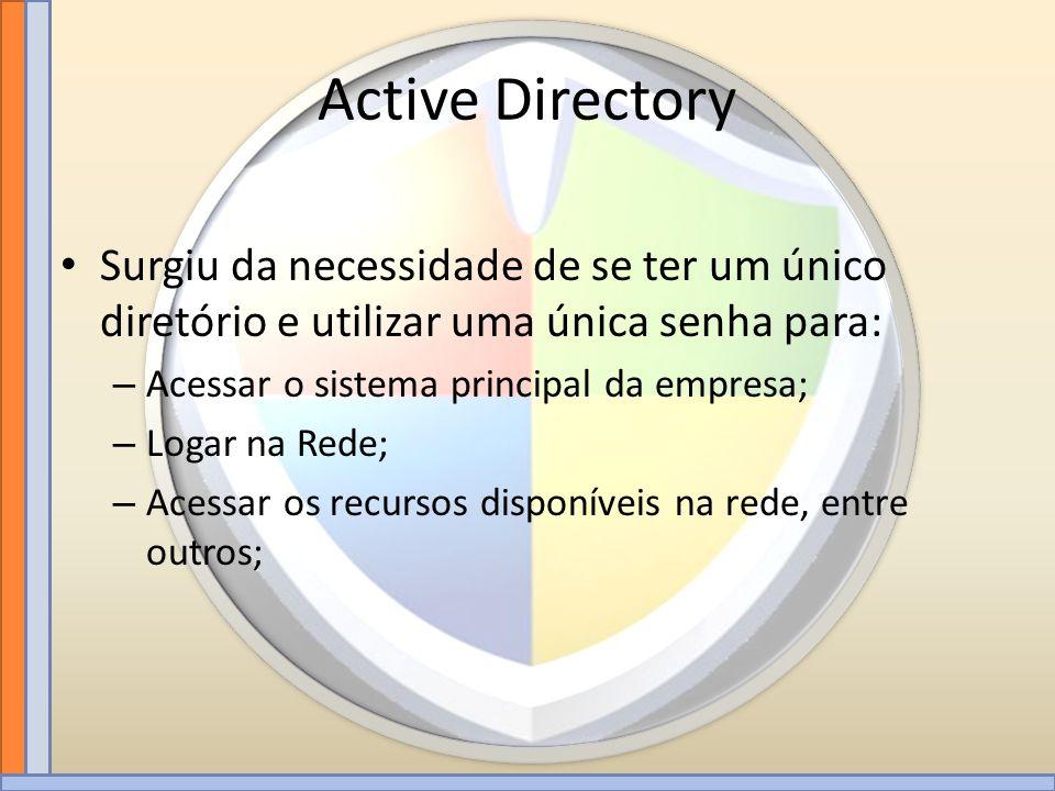 Active Directory Surgiu da necessidade de se ter um único diretório e utilizar uma única senha para: – Acessar o sistema principal da empresa; – Logar