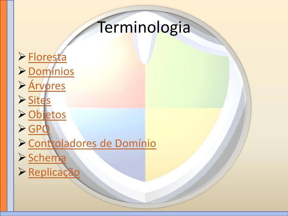 Terminologia Floresta Domínios Árvores Sites Objetos GPO Controladores de Domínio Schema Replicação