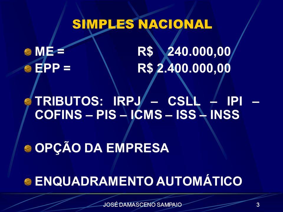 JOSÉ DAMASCENO SAMPAIO3 SIMPLES NACIONAL ME = R$ 240.000,00 EPP = R$ 2.400.000,00 TRIBUTOS: IRPJ – CSLL – IPI – COFINS – PIS – ICMS – ISS – INSS OPÇÃO