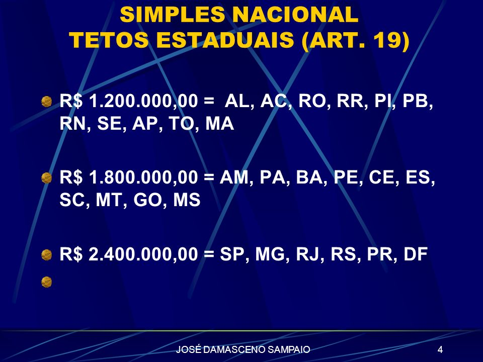 JOSÉ DAMASCENO SAMPAIO4 SIMPLES NACIONAL TETOS ESTADUAIS (ART. 19) R$ 1.200.000,00 = AL, AC, RO, RR, PI, PB, RN, SE, AP, TO, MA R$ 1.800.000,00 = AM,