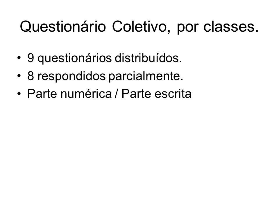 Questionário Coletivo, por classes. 9 questionários distribuídos. 8 respondidos parcialmente. Parte numérica / Parte escrita