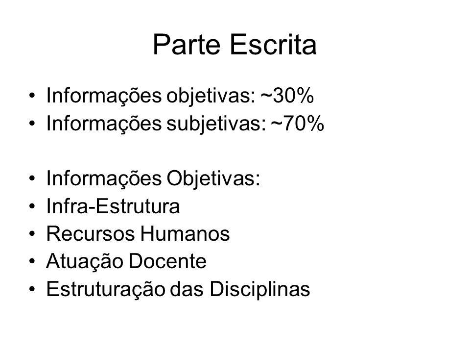 Parte Escrita Informações objetivas: ~30% Informações subjetivas: ~70% Informações Objetivas: Infra-Estrutura Recursos Humanos Atuação Docente Estrutu