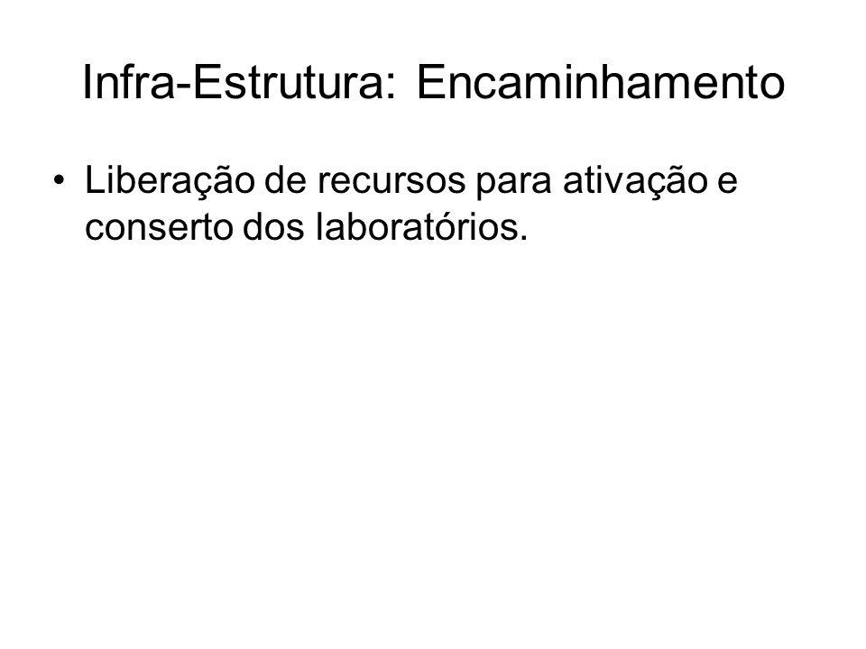 Infra-Estrutura: Encaminhamento Liberação de recursos para ativação e conserto dos laboratórios.