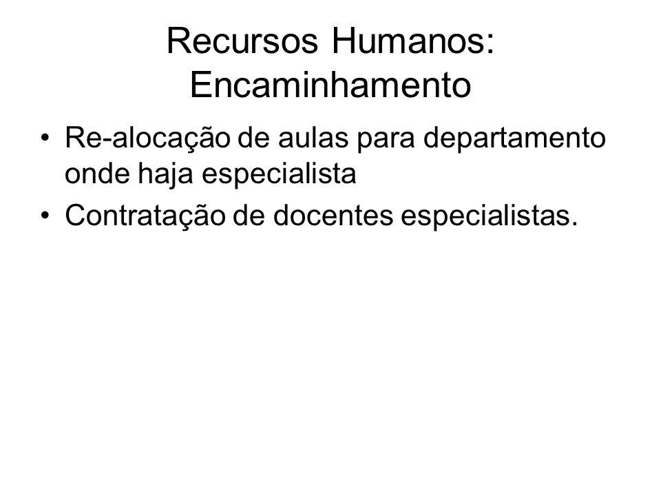Recursos Humanos: Encaminhamento Re-alocação de aulas para departamento onde haja especialista Contratação de docentes especialistas.