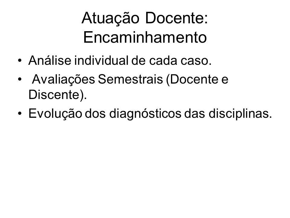 Atuação Docente: Encaminhamento Análise individual de cada caso. Avaliações Semestrais (Docente e Discente). Evolução dos diagnósticos das disciplinas